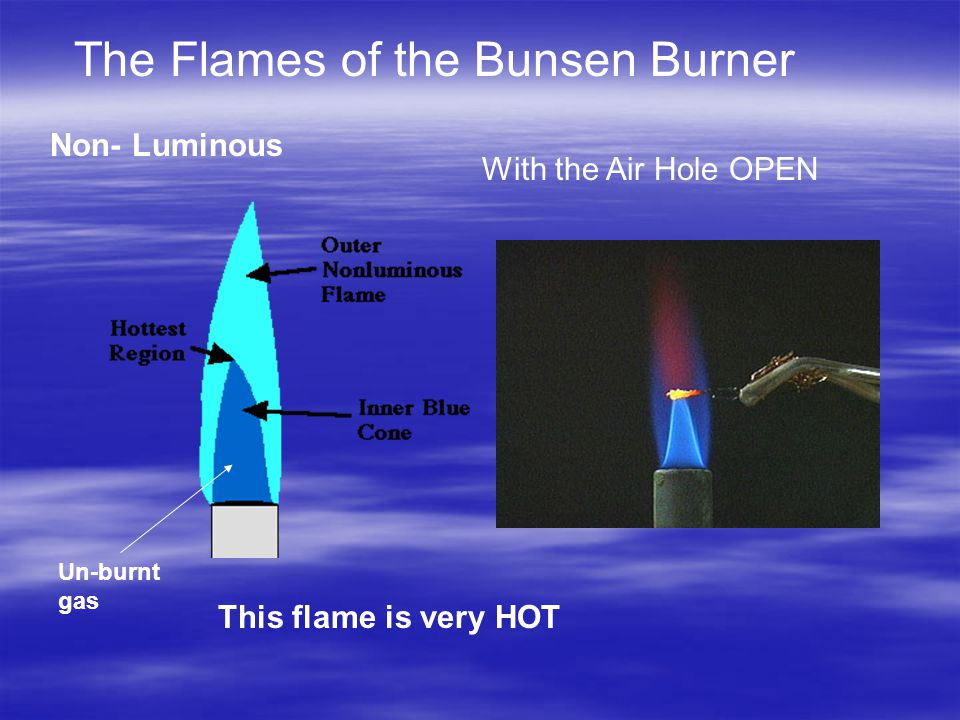 The Flames of the Bunsen Burner With the Air Hole OPEN This flame is very HOT Un-burnt gas Non- Luminous