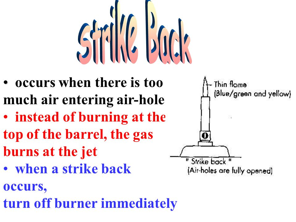 occurs when there is too much air entering air-hole instead of burning at the top of the barrel, the gas burns at the jet when a strike back occurs, t