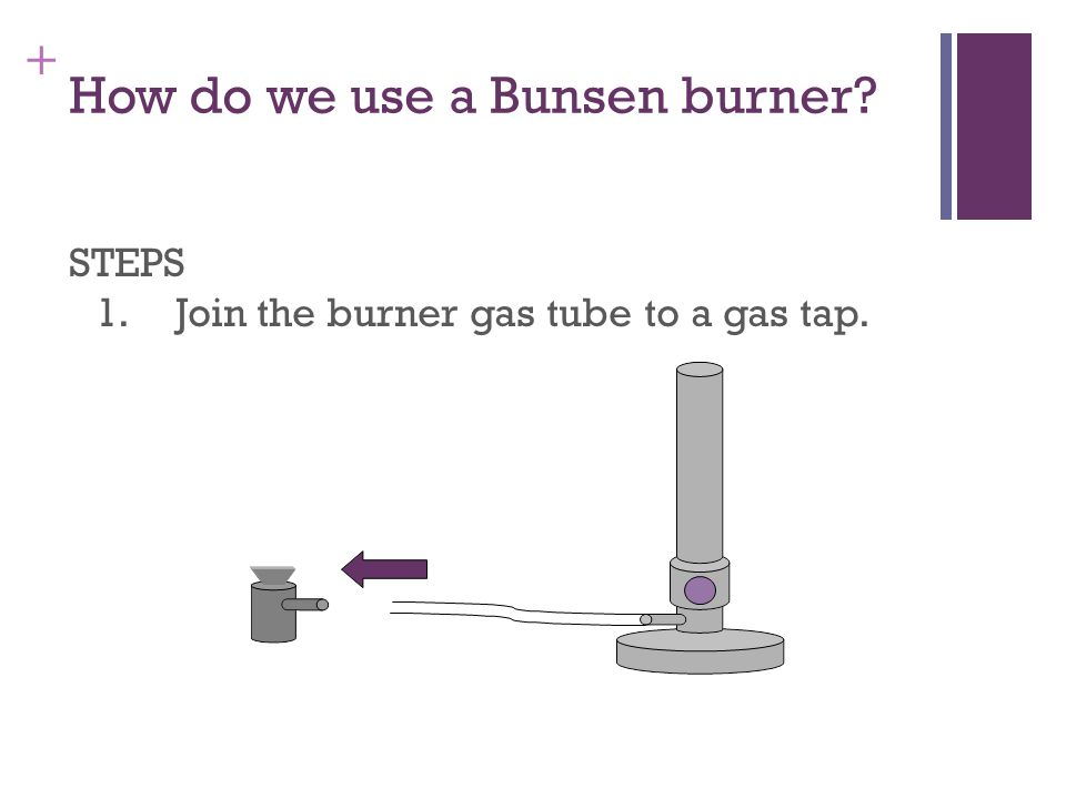 + The parts of a Bunsen burner. Unscrew the burner tube to reveal the gas jet opening.
