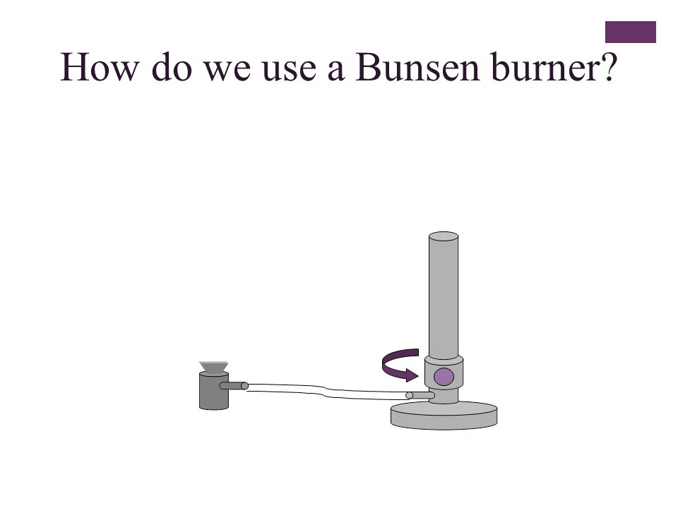 + How do we use a Bunsen burner STEPS 1.Join the burner gas tube to a gas tap.