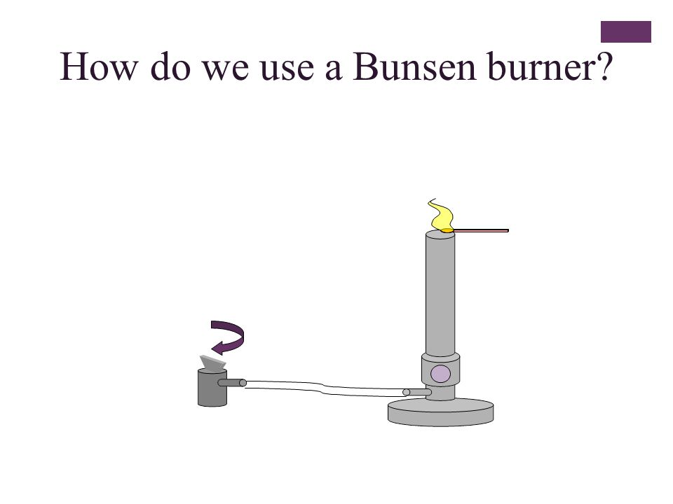 How do we use a Bunsen burner? 3.Light a match and hold it over the chimney. Turn on the gas tap.