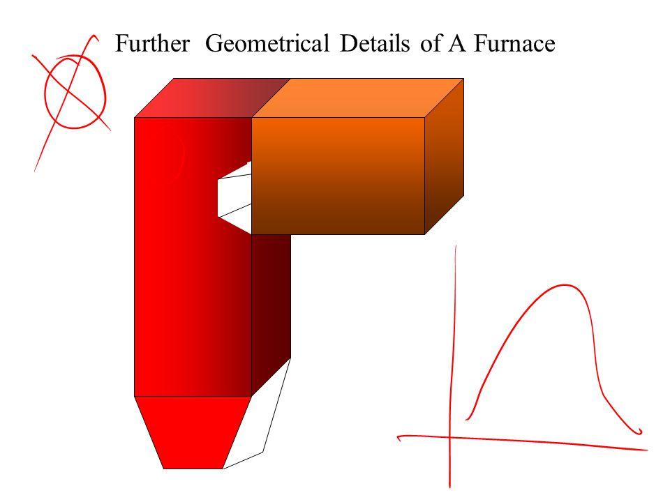 Boiling process in Tubular Geometries Water