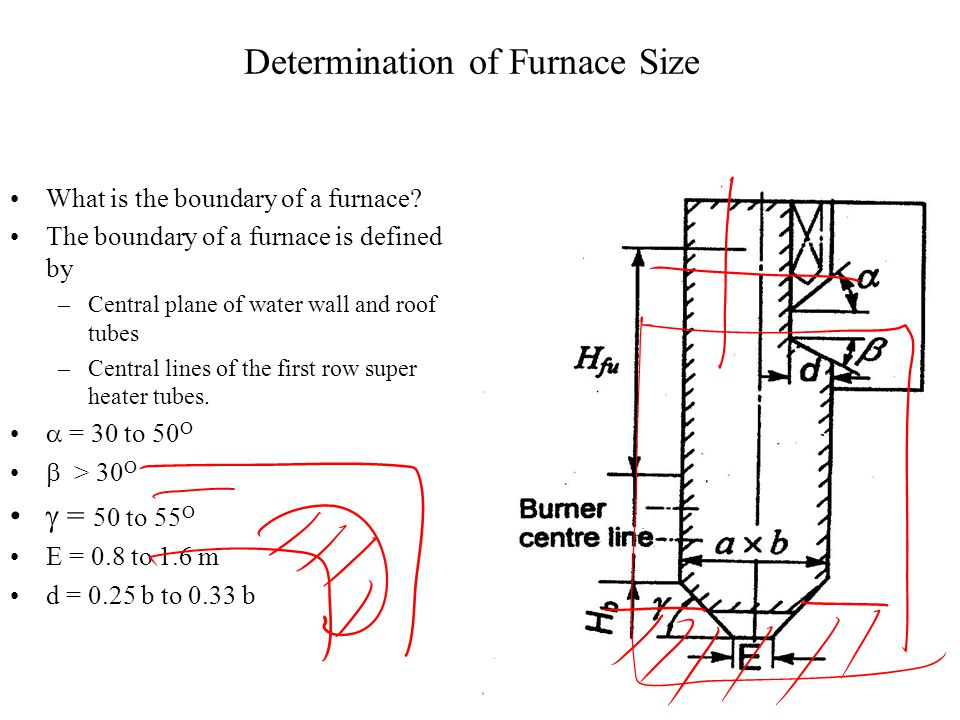 Further Geometrical Details of A Furnace
