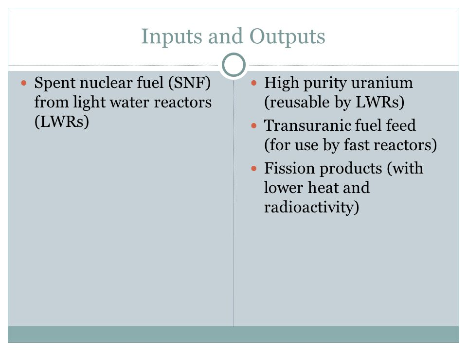 Inputs and Outputs Spent nuclear fuel (SNF) from light water reactors (LWRs) ‏ High purity uranium (reusable by LWRs) ‏ Transuranic fuel feed (for use by fast reactors) ‏ Fission products (with lower heat and radioactivity) ‏