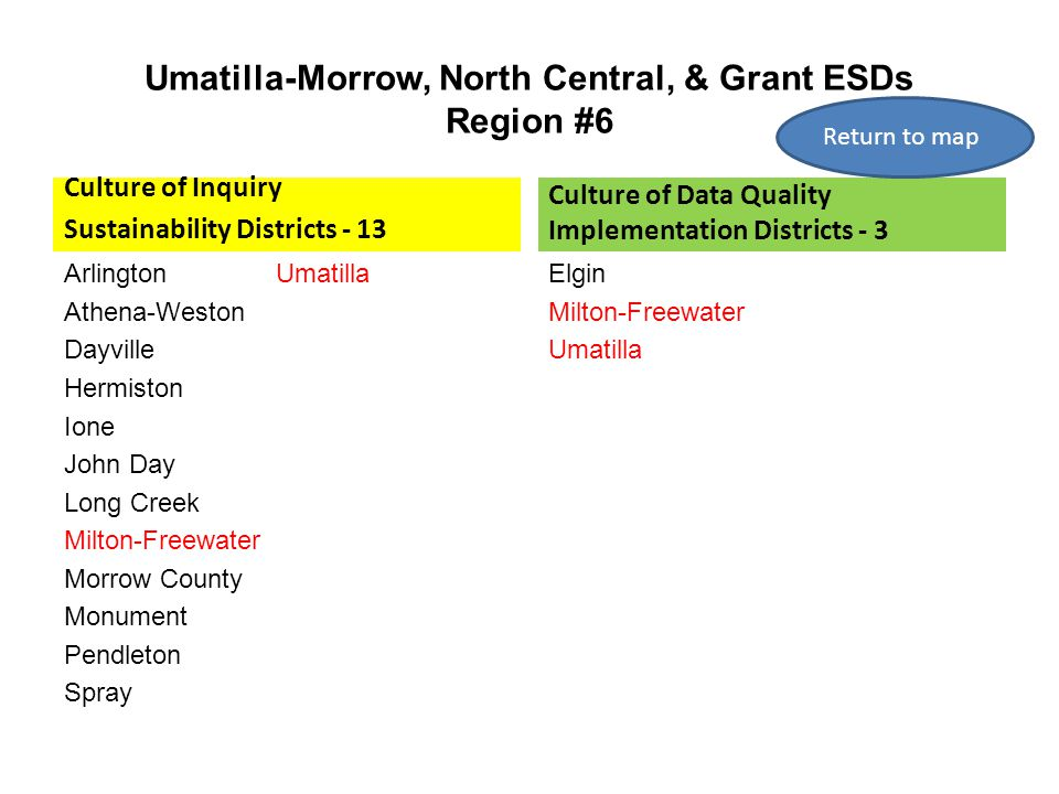 Umatilla-Morrow, North Central, & Grant ESDs Region #6 Culture of Inquiry Sustainability Districts - 13 ArlingtonUmatilla Athena-Weston Dayville Hermiston Ione John Day Long Creek Milton-Freewater Morrow County Monument Pendleton Spray Culture of Data Quality Implementation Districts - 3 Elgin Milton-Freewater Umatilla Return to map