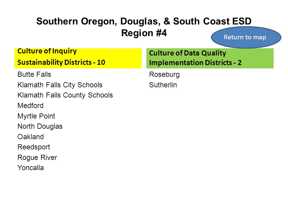 Southern Oregon, Douglas, & South Coast ESD Region #4 Culture of Inquiry Sustainability Districts - 10 Butte Falls Klamath Falls City Schools Klamath Falls County Schools Medford Myrtle Point North Douglas Oakland Reedsport Rogue River Yoncalla Culture of Data Quality Implementation Districts - 2 Roseburg Sutherlin Return to map
