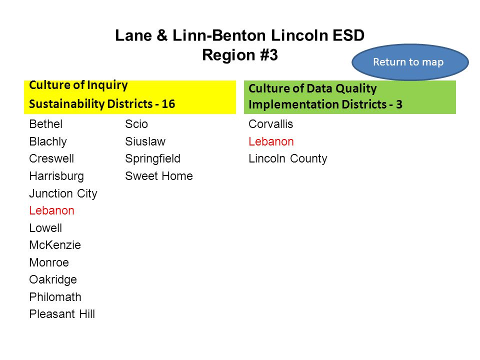 Lane & Linn-Benton Lincoln ESD Region #3 Culture of Inquiry Sustainability Districts - 16 BethelScio BlachlySiuslaw CreswellSpringfield HarrisburgSweet Home Junction City Lebanon Lowell McKenzie Monroe Oakridge Philomath Pleasant Hill Culture of Data Quality Implementation Districts - 3 Corvallis Lebanon Lincoln County Return to map