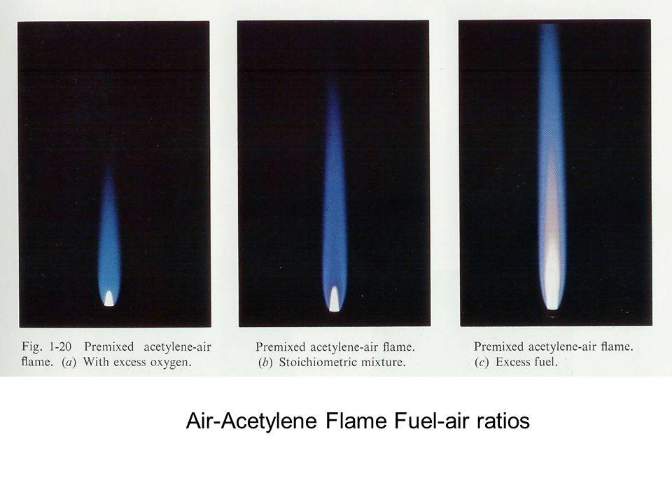 Air-Acetylene Flame Fuel-air ratios