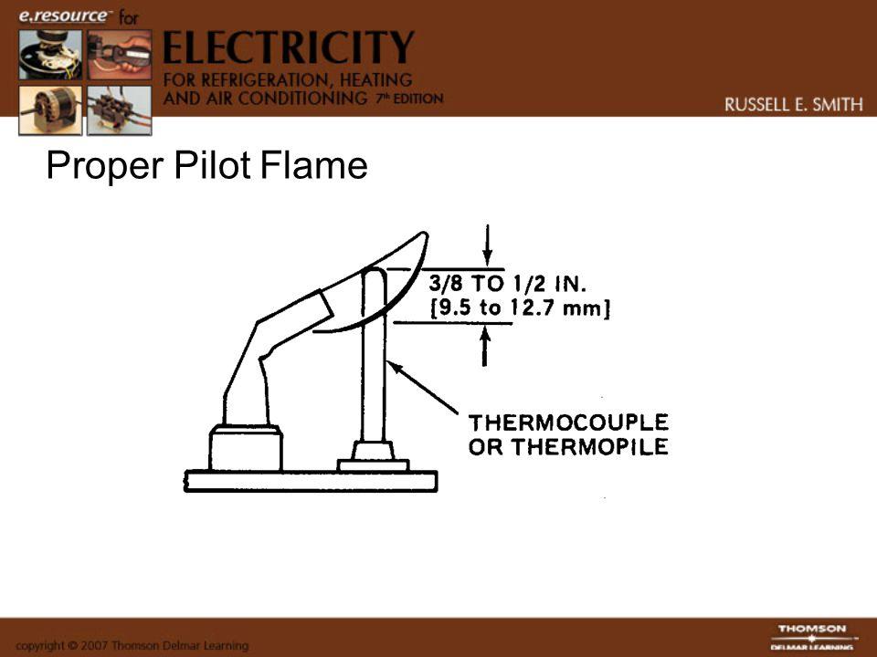 Proper Pilot Flame