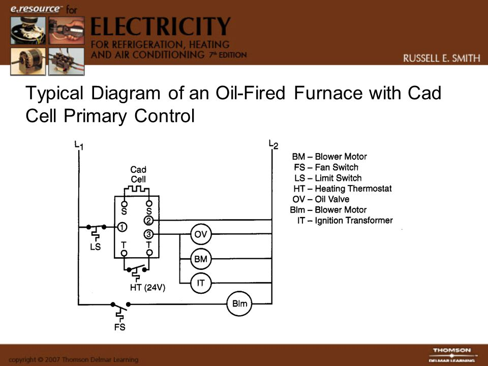 Typical Diagram of an Oil-Fired Furnace with Cad Cell Primary Control