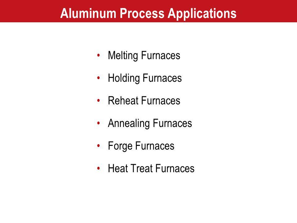 Aluminum Process Applications Melting Furnaces Holding Furnaces Reheat Furnaces Annealing Furnaces Forge Furnaces Heat Treat Furnaces