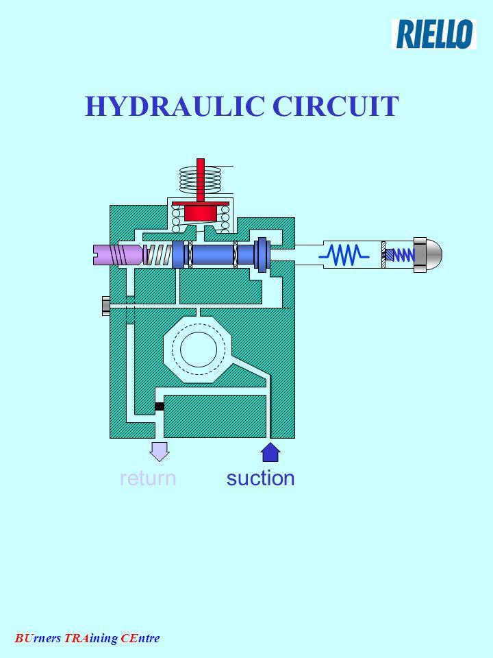 BUrners TRAining CEntre valve by-pass screw manometer connection pressure regolator screw pre-heater regulator suctionreturn HYDRAULIC CIRCUIT