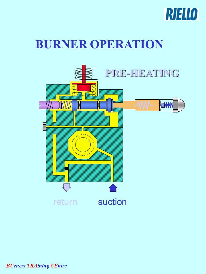 BUrners TRAining CEntre PUMP IS RUNNING PRE-PURGE suctionreturn BURNER OPERATION