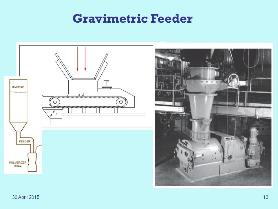 30 April 201512 Feeders Volumetric Type feeder Chain Feeder Belt Feeder Table type belt Feeder Gravimetric Feeder Chain Feeder
