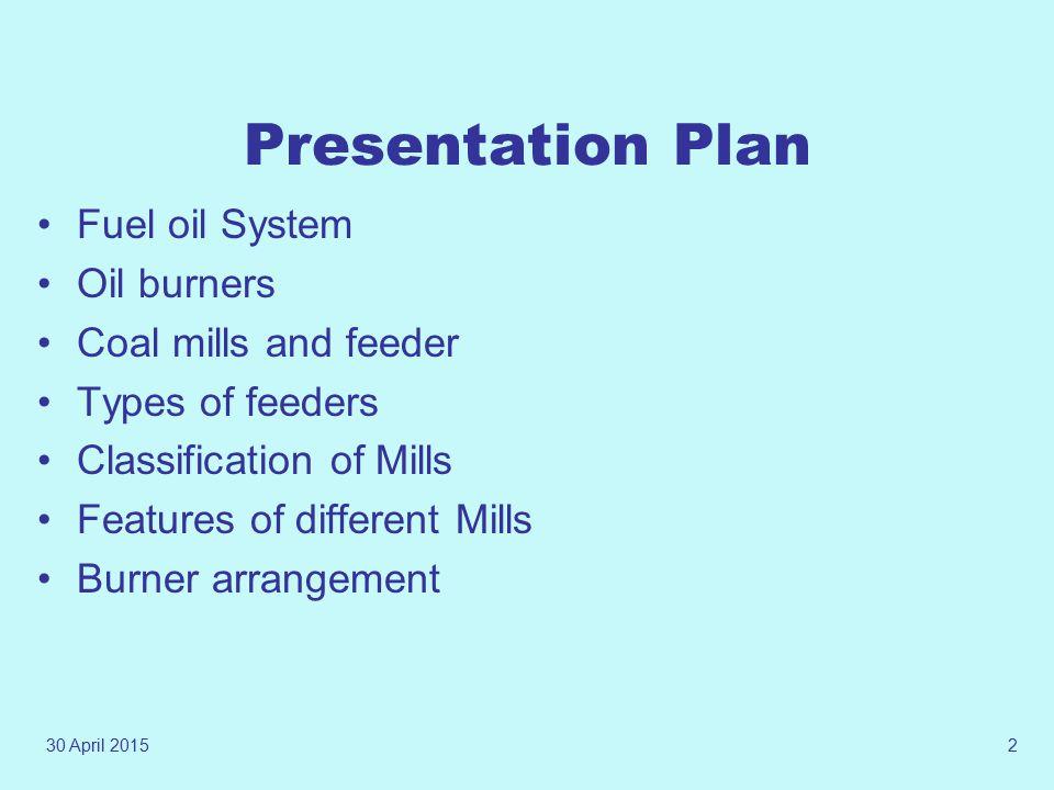30 April 20151 Fuel System www.powerpointpresentationon.blogspot.com