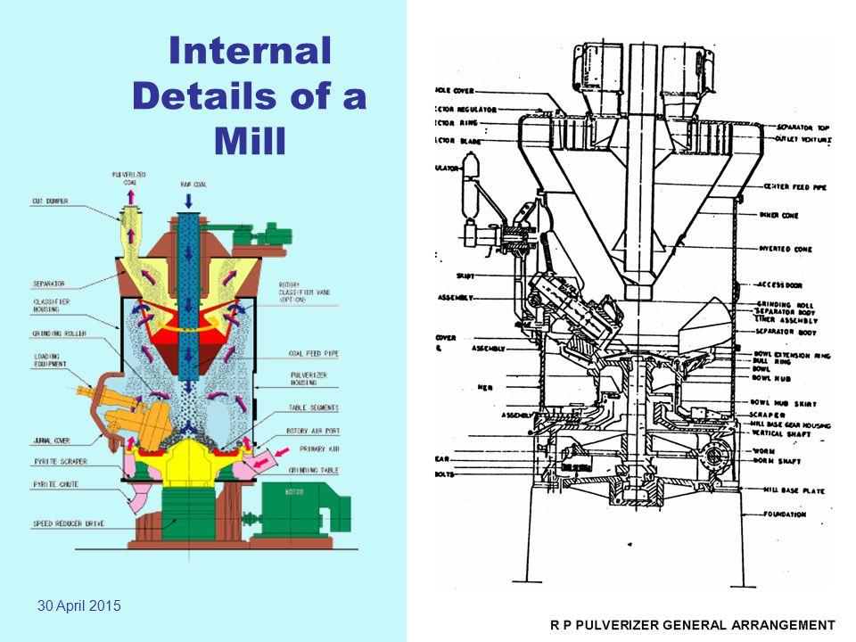 30 April 201519 Typical Mill (Pulveriser)