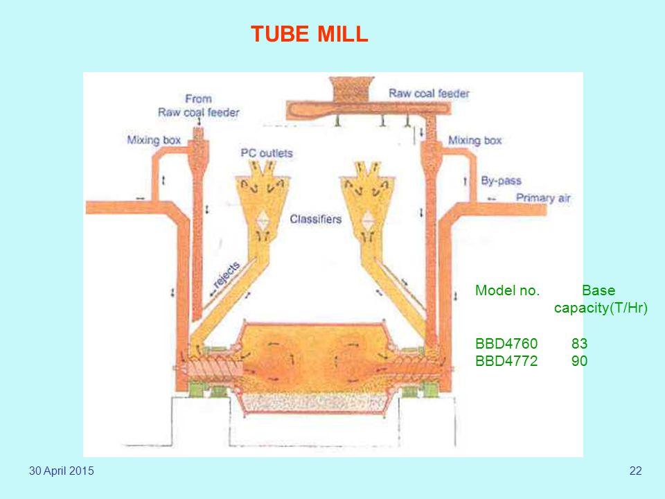 30 April 201521 BALL& RACE MILL(E MILL) Model no. Base capacity(T/Hr) 7E9 25 8.5E10 35 8.5E9 40 10E10 55 10.9E11 61 10.9E10 70 10.9E8 80