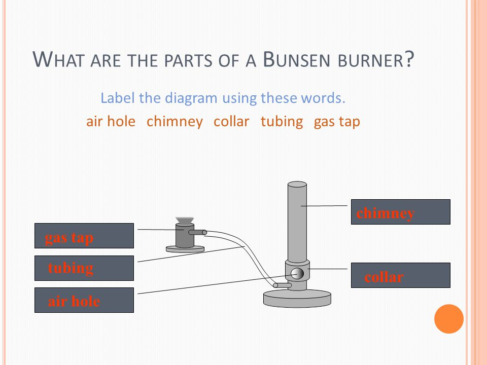 W HAT ARE THE PARTS OF A B UNSEN BURNER . Label the diagram using these words.