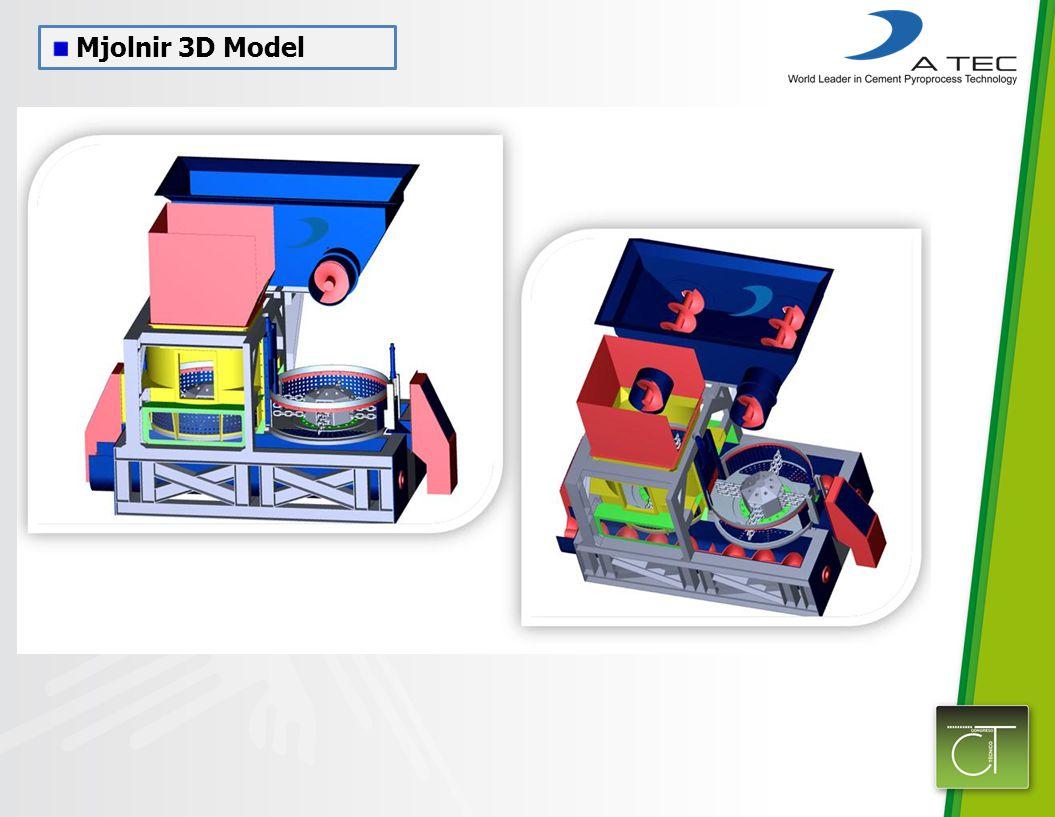 Mjolnir 3D Model