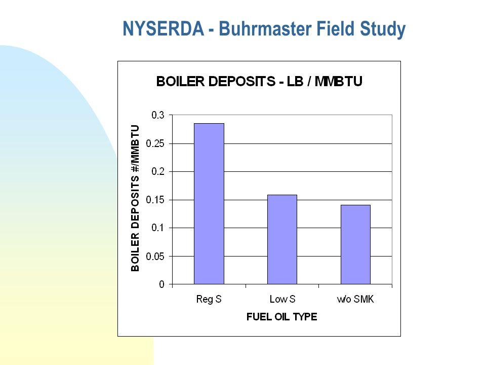 NYSERDA - Buhrmaster Field Study