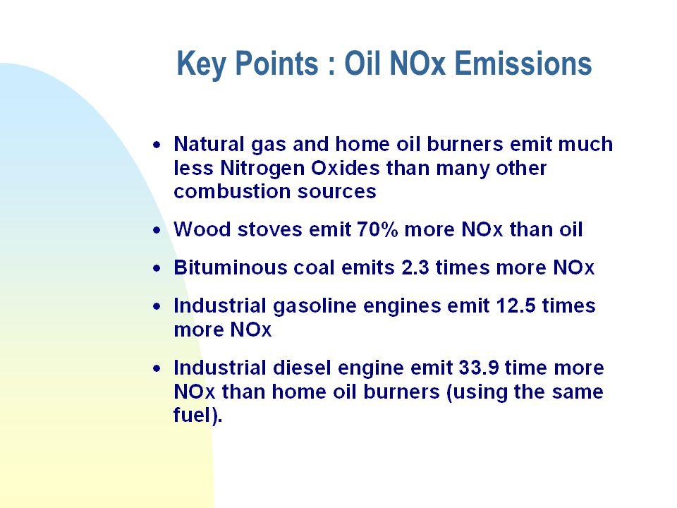 Key Points : Oil NOx Emissions