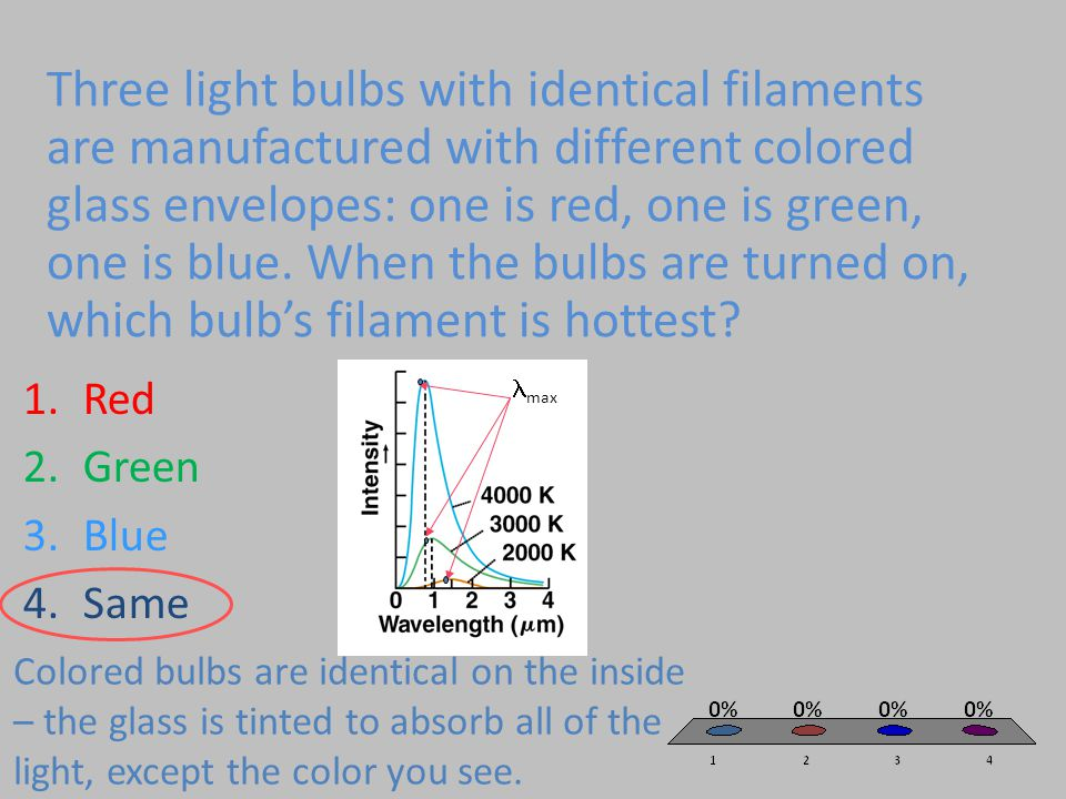 Three light bulbs with identical filaments are manufactured with different colored glass envelopes: one is red, one is green, one is blue.