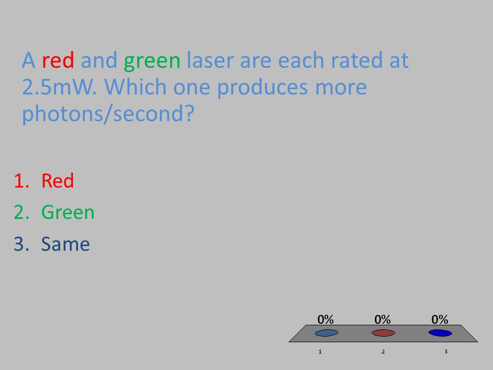 A red and green laser are each rated at 2.5mW. Which one produces more photons/second? 1.Red 2.Green 3.Same