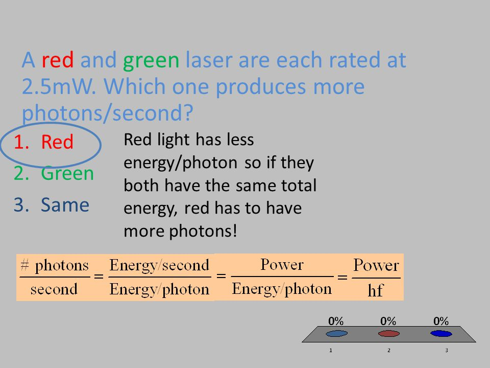 A red and green laser are each rated at 2.5mW. Which one produces more photons/second? 1.Red 2.Green 3.Same Red light has less energy/photon so if the