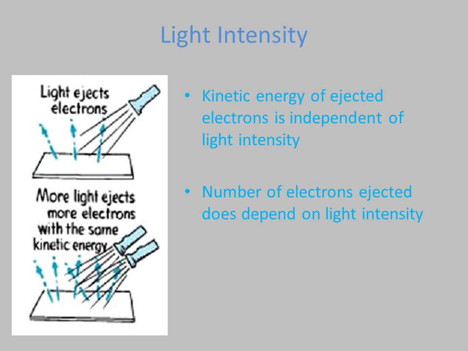 Light Intensity Kinetic energy of ejected electrons is independent of light intensity Number of electrons ejected does depend on light intensity