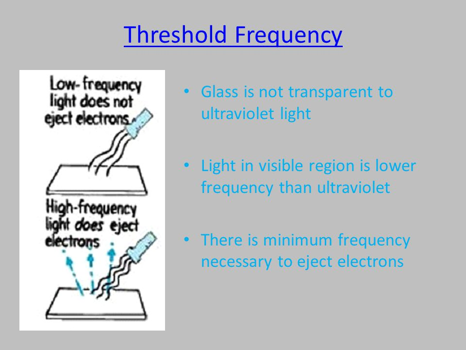 Threshold Frequency Glass is not transparent to ultraviolet light Light in visible region is lower frequency than ultraviolet There is minimum frequency necessary to eject electrons
