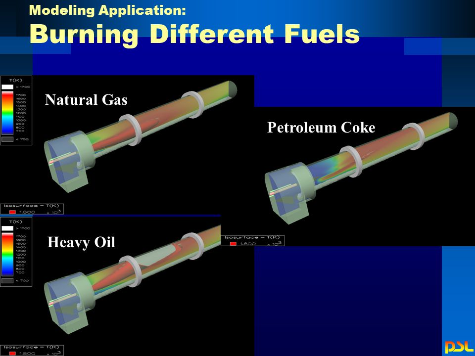 Modeling Application: Burning Different Fuels Heavy Oil Petroleum Coke Natural Gas