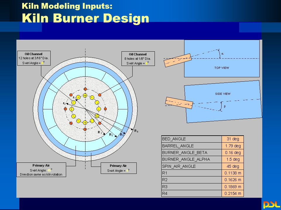 Kiln Modeling Inputs: Kiln Burner Design