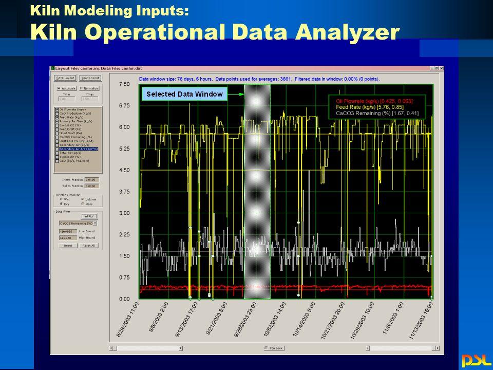 Kiln Modeling Inputs: Kiln Operational Data Analyzer
