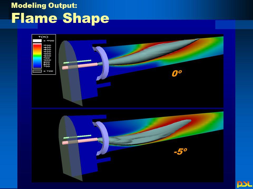 Modeling Output: Flame Shape 0º -5º