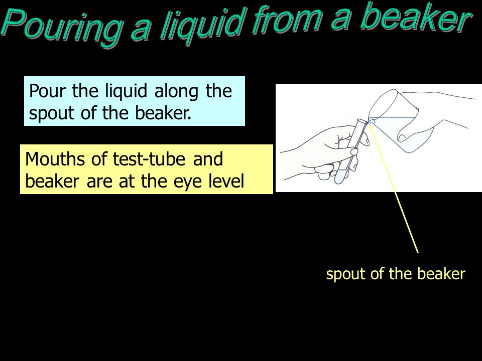 Mouths of test-tube and beaker are at the eye level Pour the liquid along the spout of the beaker. spout of the beaker