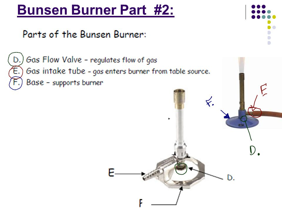 Bunsen Burner Part #2: