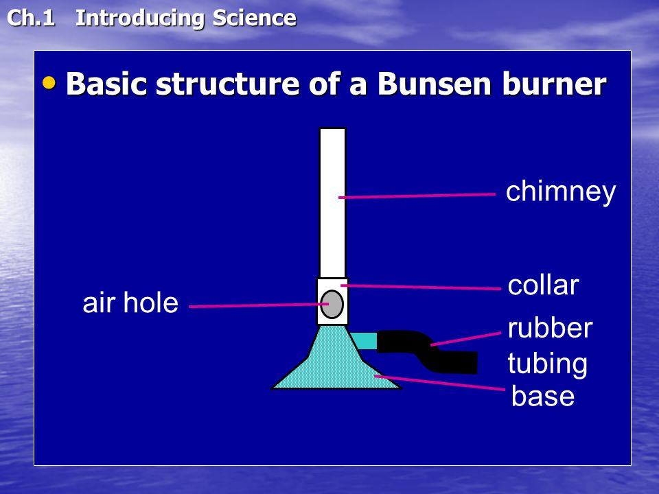 Ch.1 Introducing Science air hole chimney collar rubber tubing base Basic structure of a Bunsen burner Basic structure of a Bunsen burner