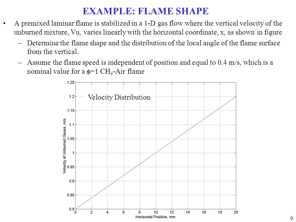 9 EXAMPLE: FLAME SHAPE A premixed laminar flame is stabilized in a 1-D gas flow where the vertical velocity of the unburned mixture, Vu, varies linearly with the horizontal coordinate, x, as shown in figure –Determine the flame shape and the distribution of the local angle of the flame surface from the vertical.