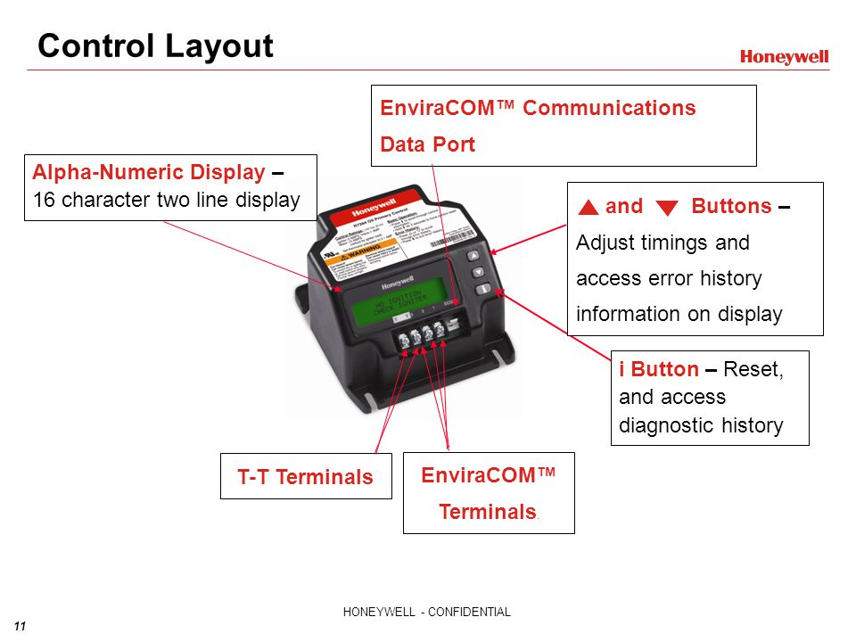 11 HONEYWELL - CONFIDENTIAL Control Layout EnviraCOM™ Communications Data Port EnviraCOM™ Terminals. T-T Terminals i Button – Reset, and access diagno