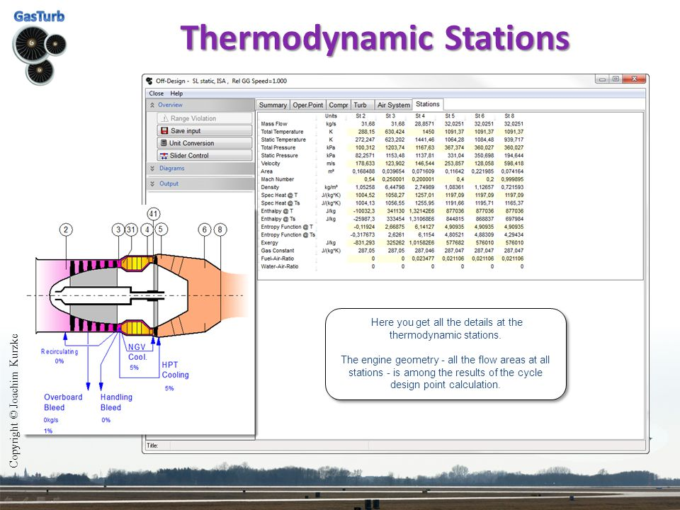 Thermodynamic Stations Copyright © Joachim Kurzke Here you get all the details at the thermodynamic stations. The engine geometry - all the flow areas
