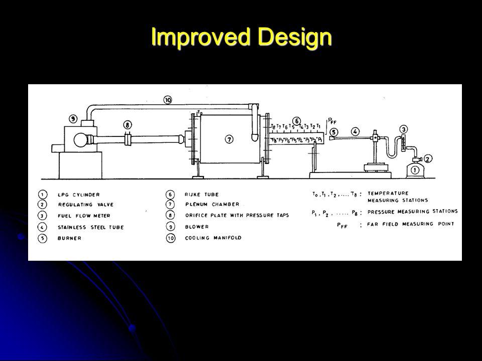 Improved Design
