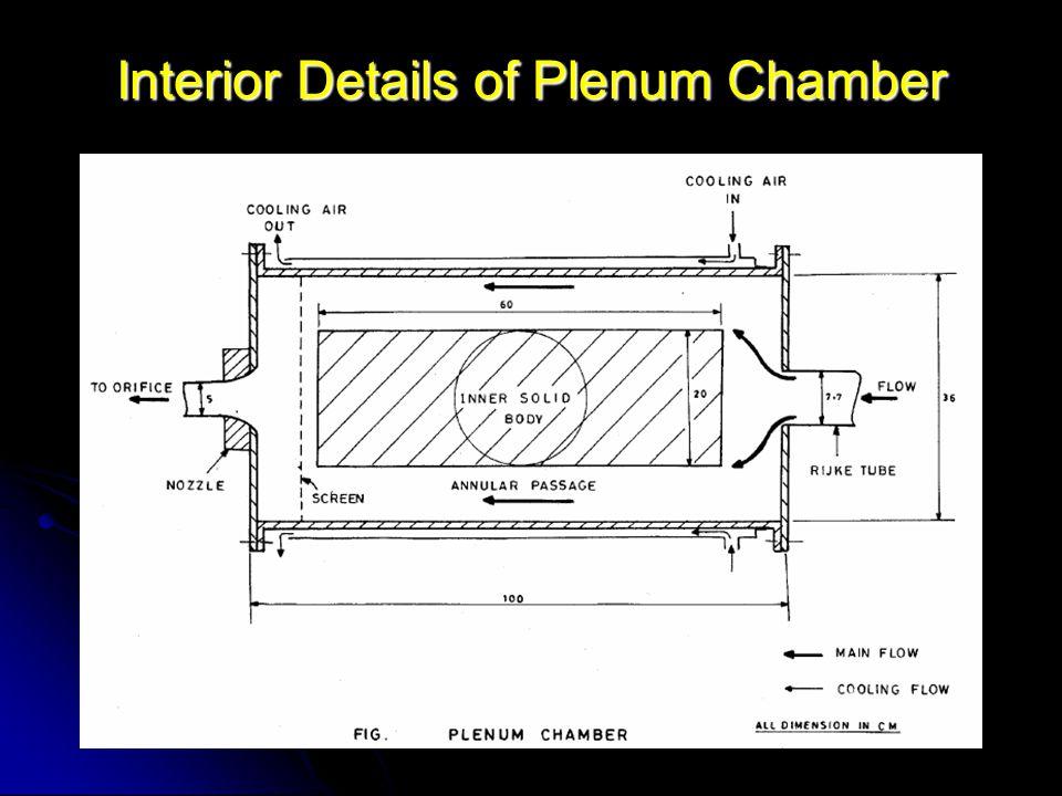 Interior Details of Plenum Chamber