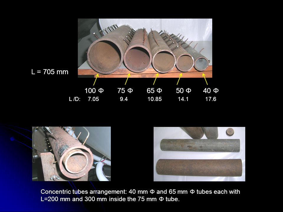 L = 705 mm 100 Φ 75 Φ 65 Φ 50 Φ 40 Φ L /D: 7.05 9.4 10.85 14.1 17.6 Concentric tubes arrangement: 40 mm Φ and 65 mm Φ tubes each with L=200 mm and 300 mm inside the 75 mm Φ tube.