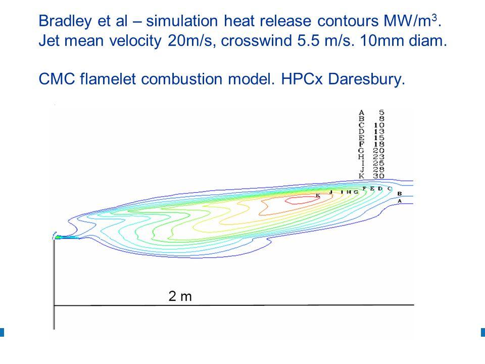 Bradley et al – simulation heat release contours MW/m 3.