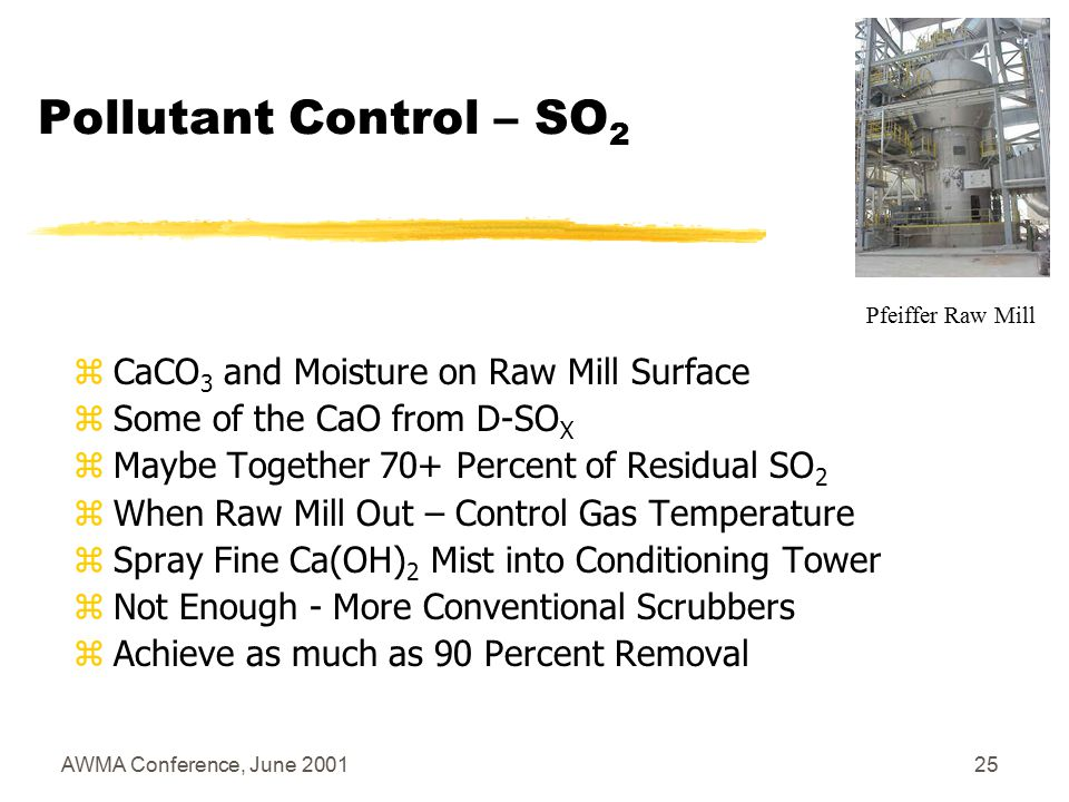 AWMA Conference, June 200124 Pollutant Control – SO 2 zRaw Material Selection (Avoid Pyrites!) zFine CaO in Calciner Scrubs Kiln ~ 100% zMove CaO by  P to Upper Preheater zCan Reduce Pyritic Emissions ~ 20-30% zCapitol Cement and Ash Grove Chanute zNeed More Fuel, Balance Heat zCapital Investment Looks Low Graphic Source: F.L.Smidth/Fuller