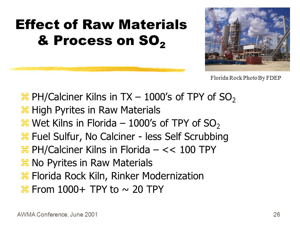 AWMA Conference, June 200125 Pollutant Control – SO 2 zCaCO 3 and Moisture on Raw Mill Surface zSome of the CaO from D-SO X zMaybe Together 70+ Percen