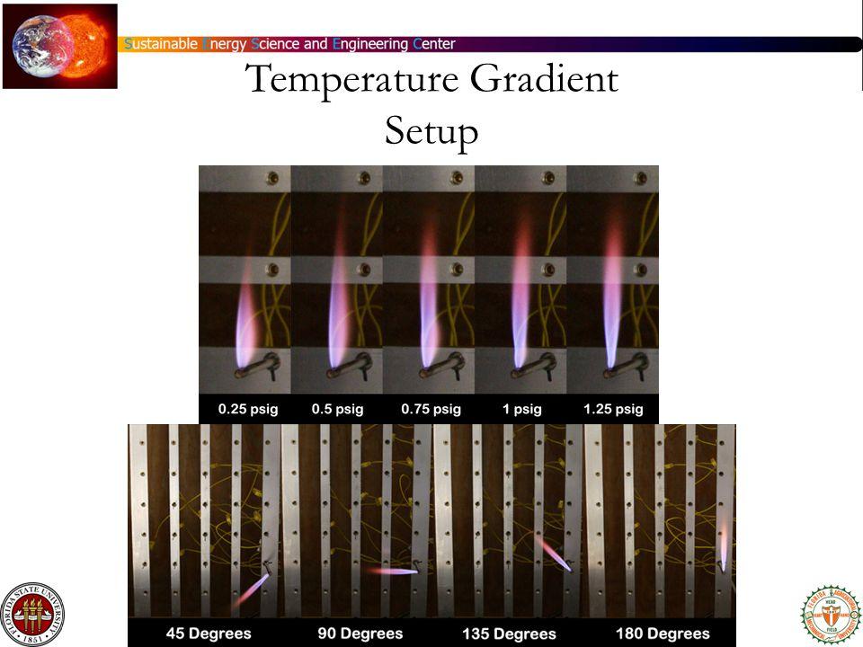 Temperature Gradient Setup