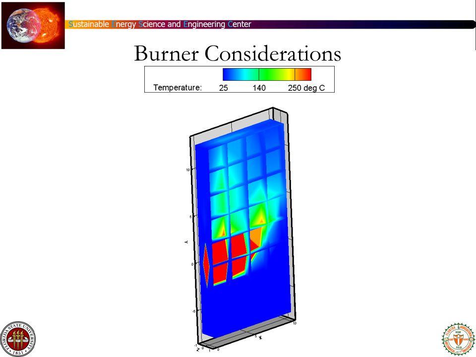 Burner Considerations
