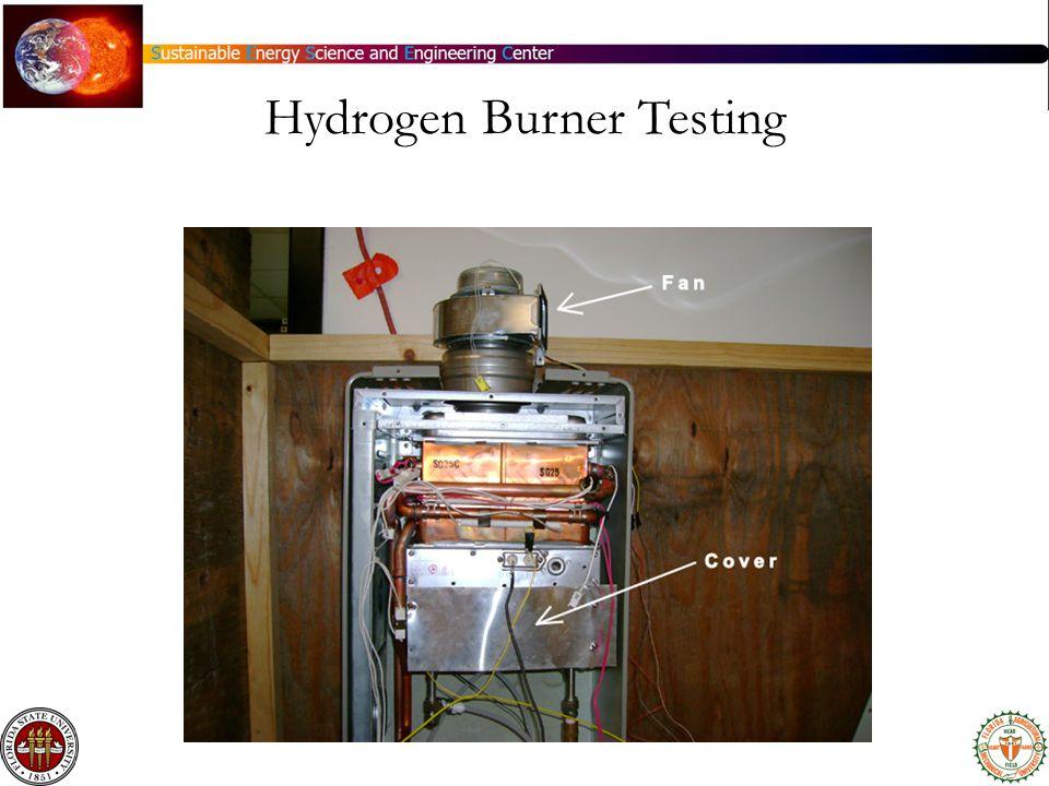 Hydrogen Burner Testing