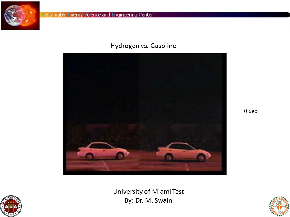 University of Miami Test By: Dr. M. Swain Hydrogen vs. Gasoline 0 sec